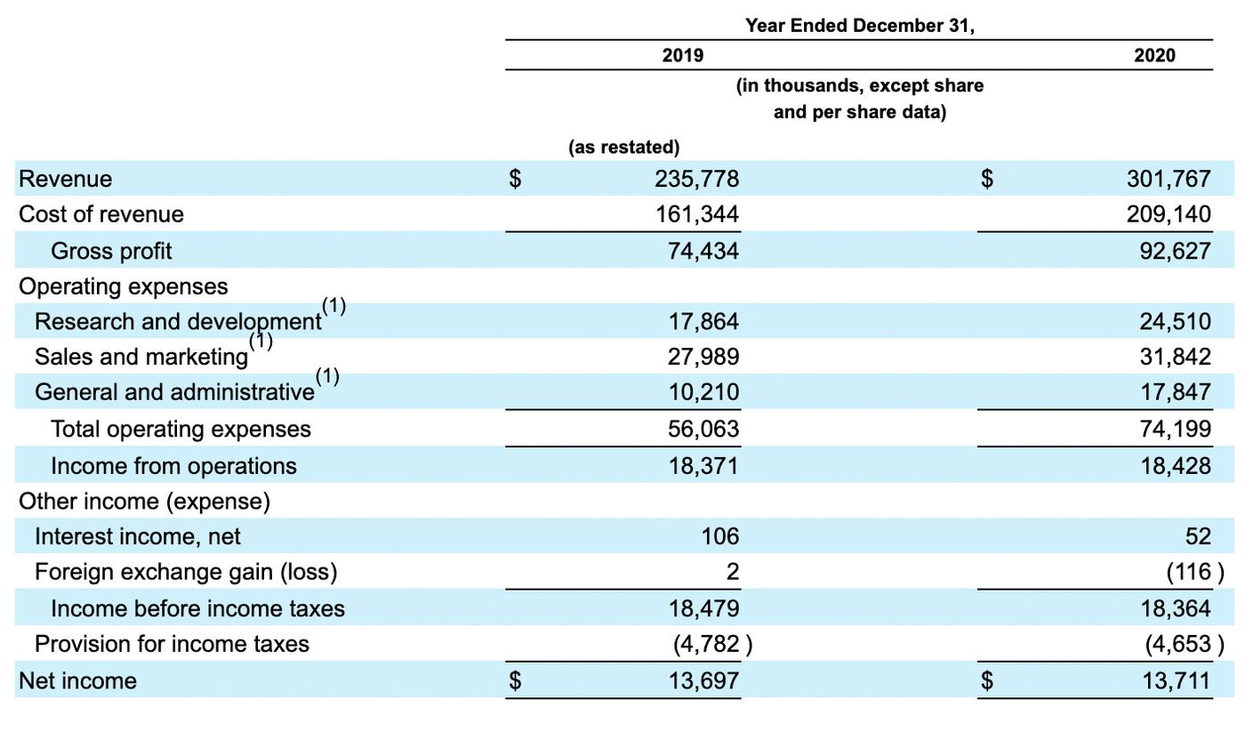 IPO Paymentus: стоит ли инвестировать в платежный сервис