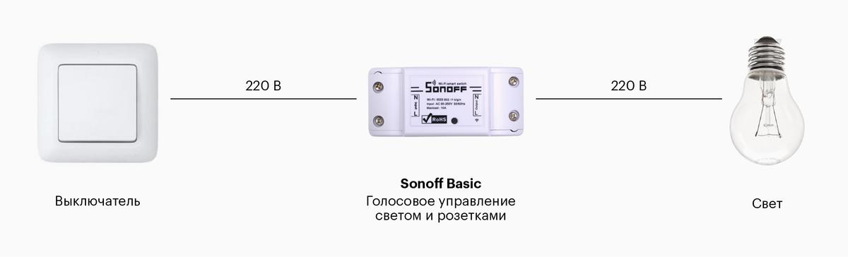 Схема подключения модуля Sonoff basic. Придется работать с высоким напряжением, будьте осторожны