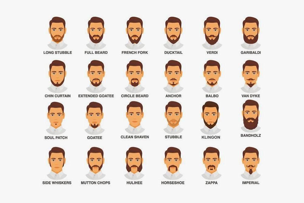 Если у вас, как и у меня, борода плохо растет на щеках, но хорошо растет на подбородке, можно попробовать стиль «Бальбо» или«Империал». Источник: stylesatlife.com