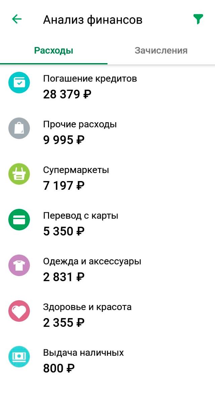 Слежу за расходами в приложении «Сбербанк-онлайн»