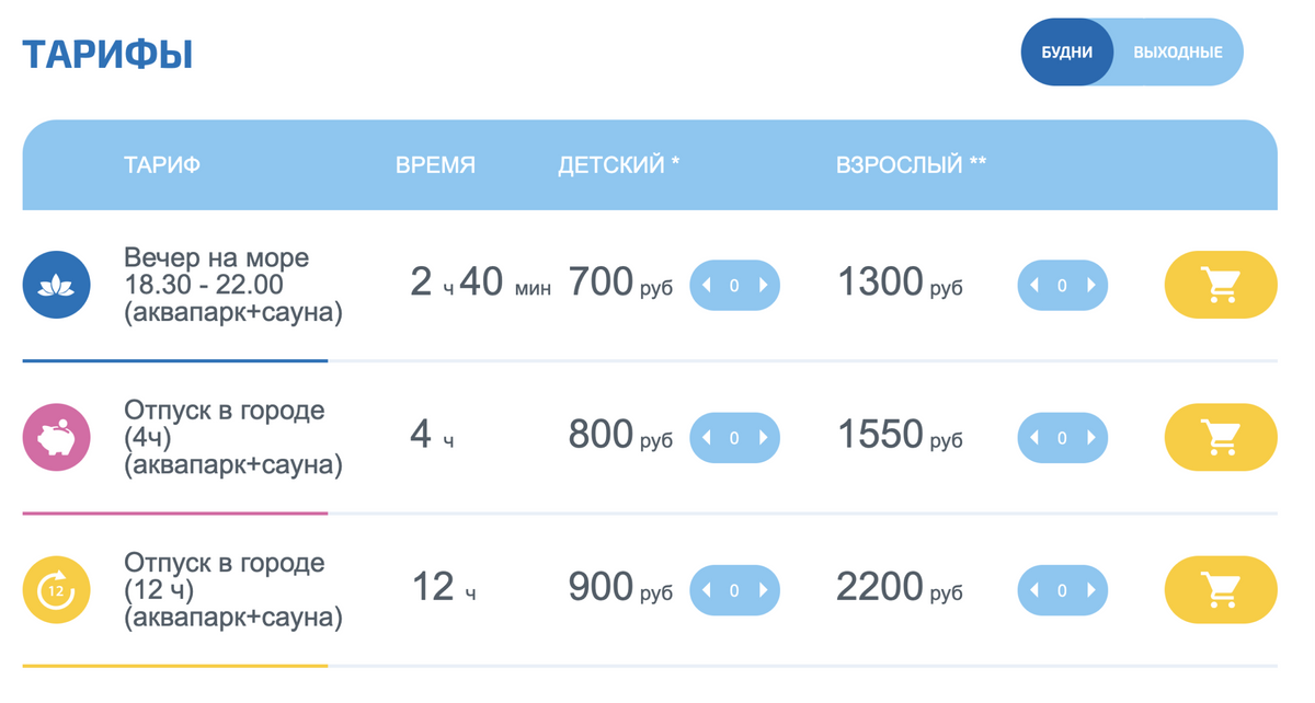 Семья с двумя детьми заплатит за четыре часа в аквапарке 4600<span class=ruble>Р</span>. Наша семья — 2300<span class=ruble>Р</span>: дочь еще маленькая, поэтому ее пускают бесплатно. Источник:&nbsp;kva-kva.ru