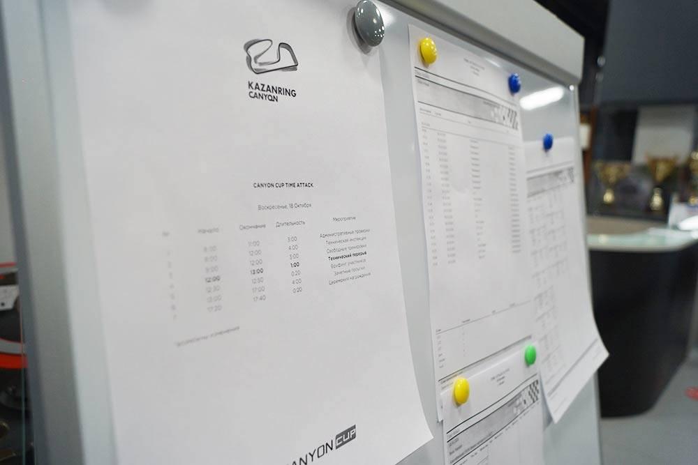 Результаты вывешивают в холле в печатном виде после каждой 15-минутной сессии. Здесь тайминг, время тренировочных и зачетных попыток. Доска находится напротив монитора, но на мониторах отображается время текущего заезда, а на доске — весь архив заездов за день