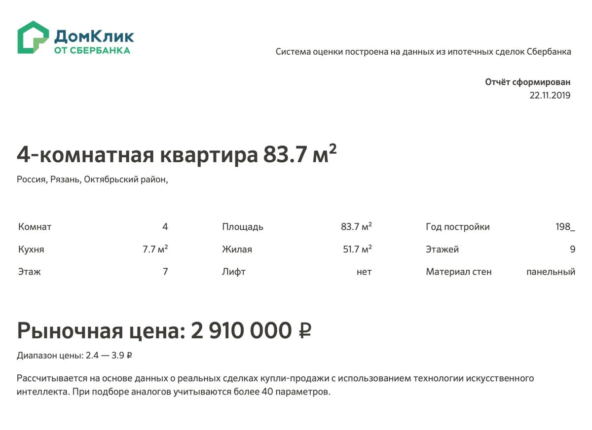 В отчете есть рыночная цена квартиры одной цифрой и в виде диапазона, в котором продаются подобные квартиры
