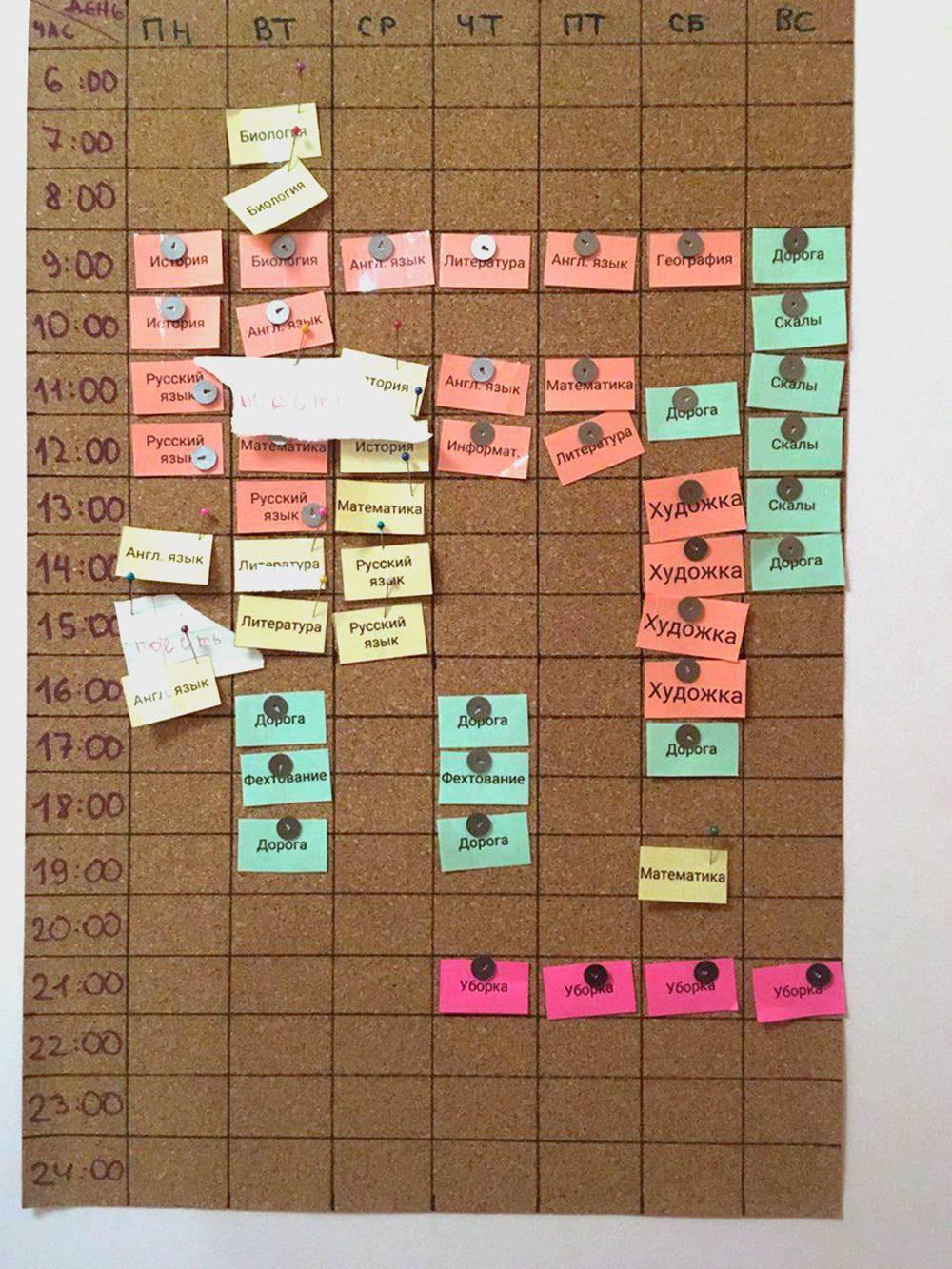 Выглядит очень классно. Красные карточки — обязательные занятия, желтые — домашнее задание, зеленые — спорт. Новреальности оказалось нетакэффективно, какуменя вголове