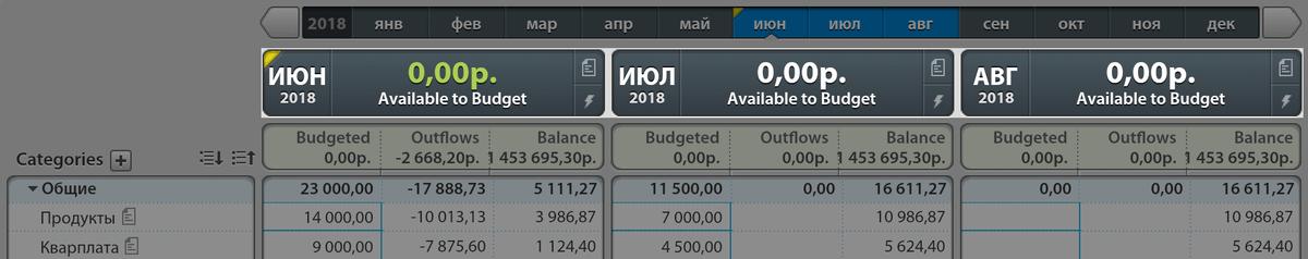 В графе Available to budget должен остаться ноль