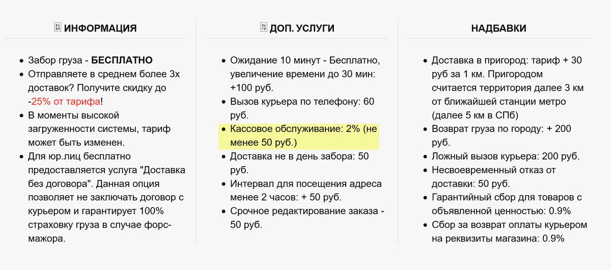 За оплату по терминалу «Пешкарики» берут 2% от стоимости. Минимальная сумма платежа — 50<span class=ruble>Р</span>