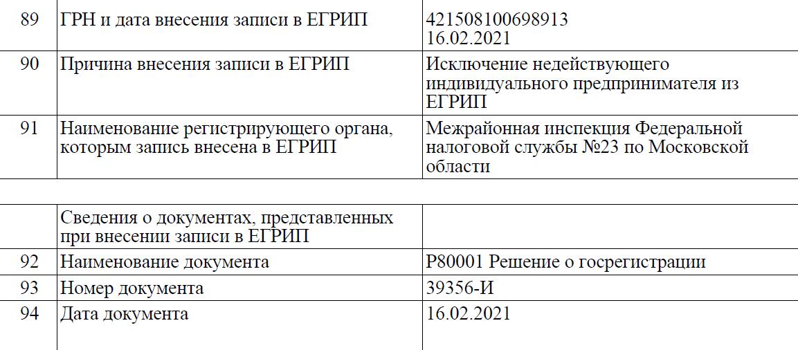 Вот так выглядит запись о предстоящем исключении недействующего предпринимателя из ЕГРИП