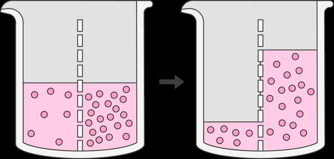 Если два раствора разделены перегородкой, пропускающей только воду, но не растворенные соединения, то вода стремится туда, где раствор гуще. Точно также происходит и в случае контакта гиперосмоляльной смазки со слизистой оболочкой