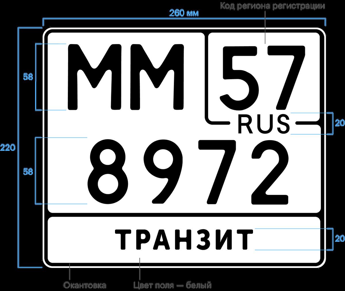 Знак типа 17. Транзитный знак длявоенного автотранспорта