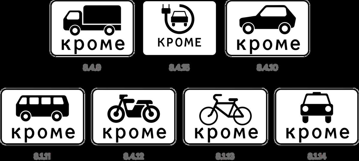 Например, «кирпич» можно использовать с такими знаками дополнительной информации. Действие «кирпича» не распространяется на все велосипеды или легковые автомобили, а не делает исключение длячьей-то определенной машины