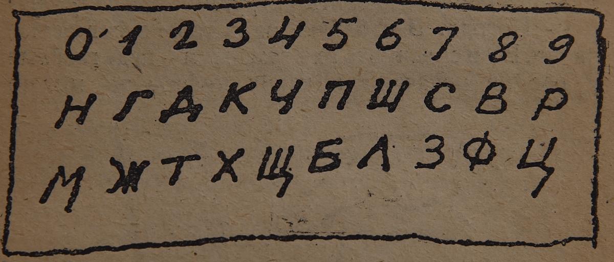Пример таблицы соответствия чисел и букв из книги «Фокусы и развлечения» Якова Перельмана