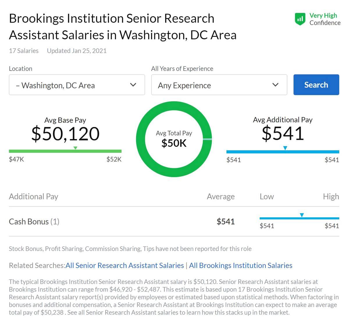 Это средняя зарплата, которую получают на моей должности в Brookings, по данным glassdoor.com