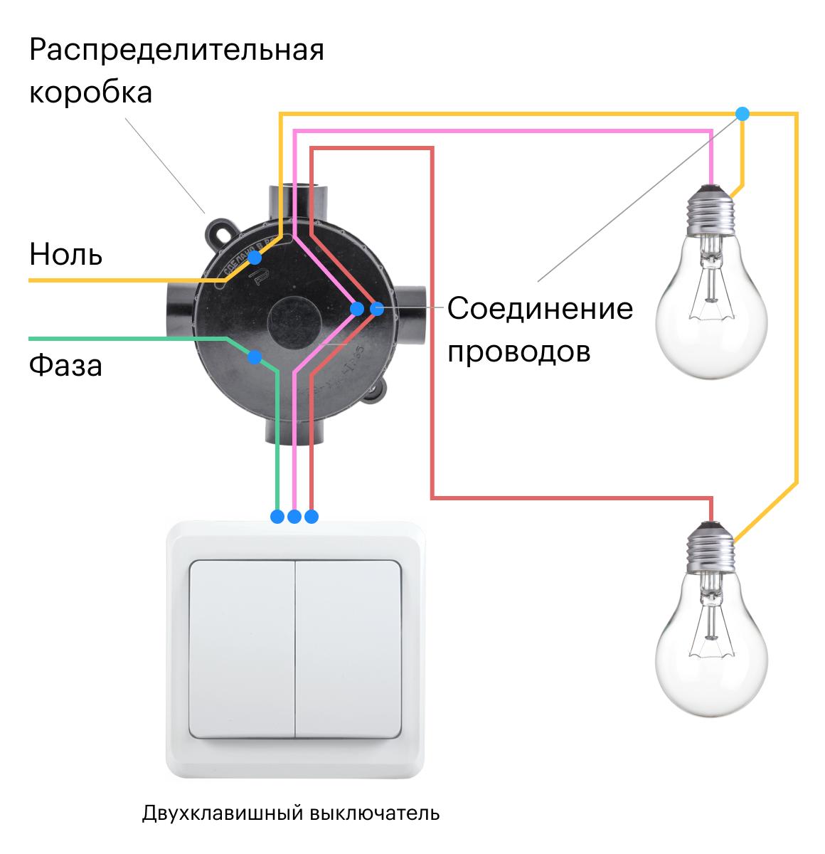 Классическая схема проводки сраспределительной коробкой