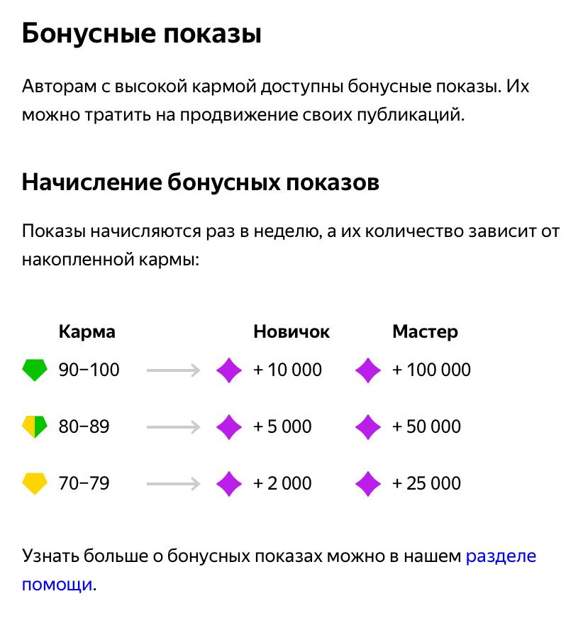 Чем больше «Карма», тем больше бонусов начислит «Дзен». Мастерам, то есть тем, кто достиг порога монетизации, дают больше бонусных показов