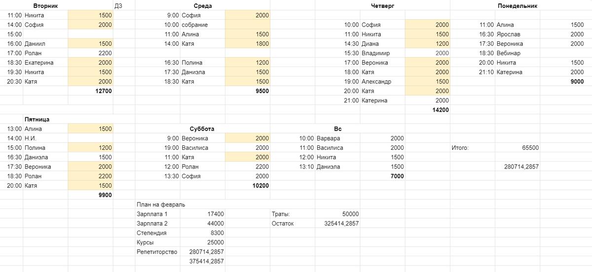 Примерно так выглядело мое расписание на прошлой неделе
