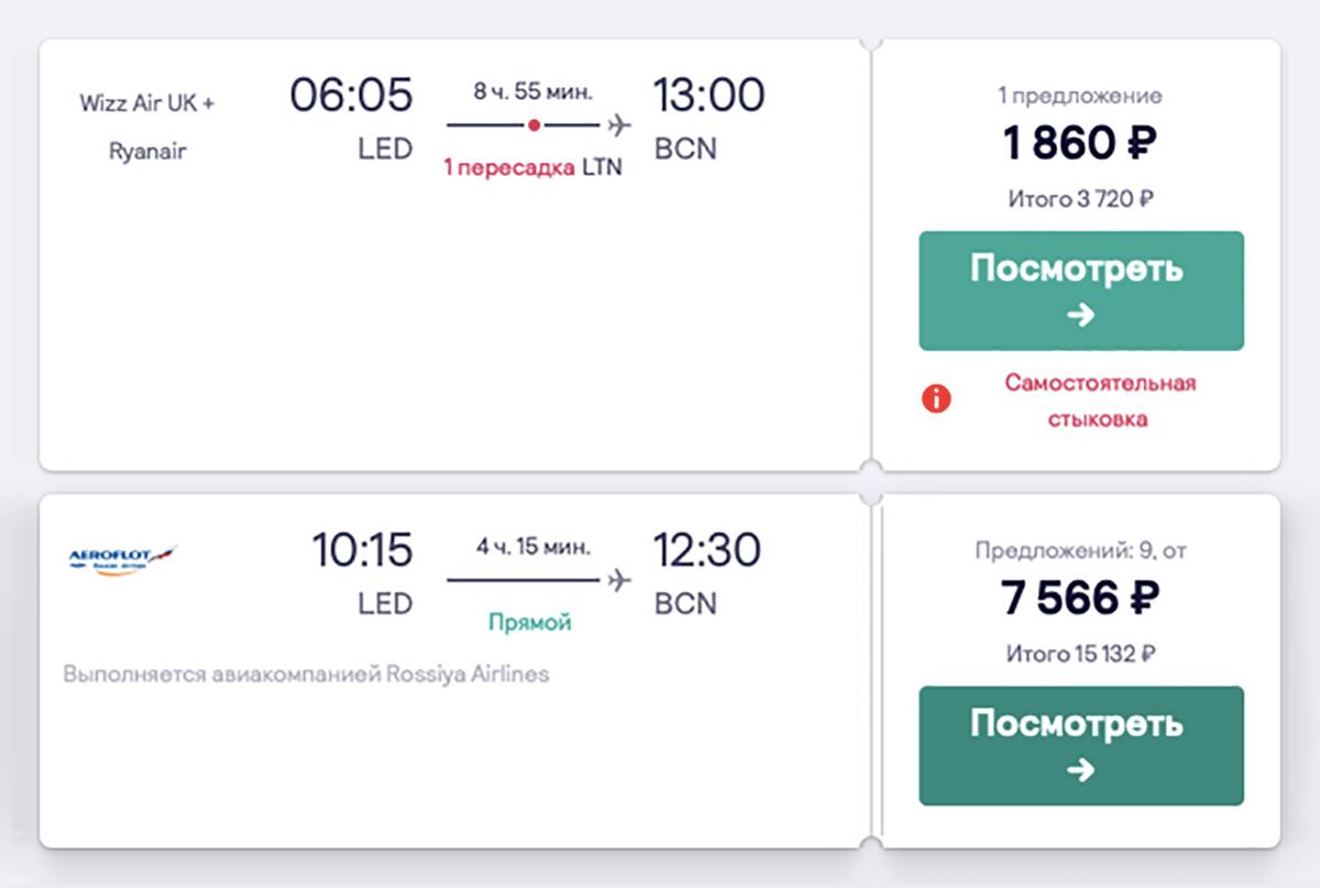 Недавно Wizz Air начал летать в Петербург. Он предлагал билеты в Барселону за 3720<span class=ruble>Р</span> в обе стороны с пересадкой в Лондоне. Перелет «Аэрофлотом» обойдется в 15 132<span class=ruble>Р</span> в обе стороны