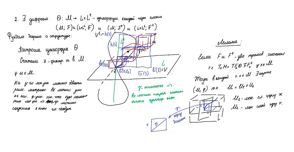 Разбираем на вебинаре теорему Касивабары