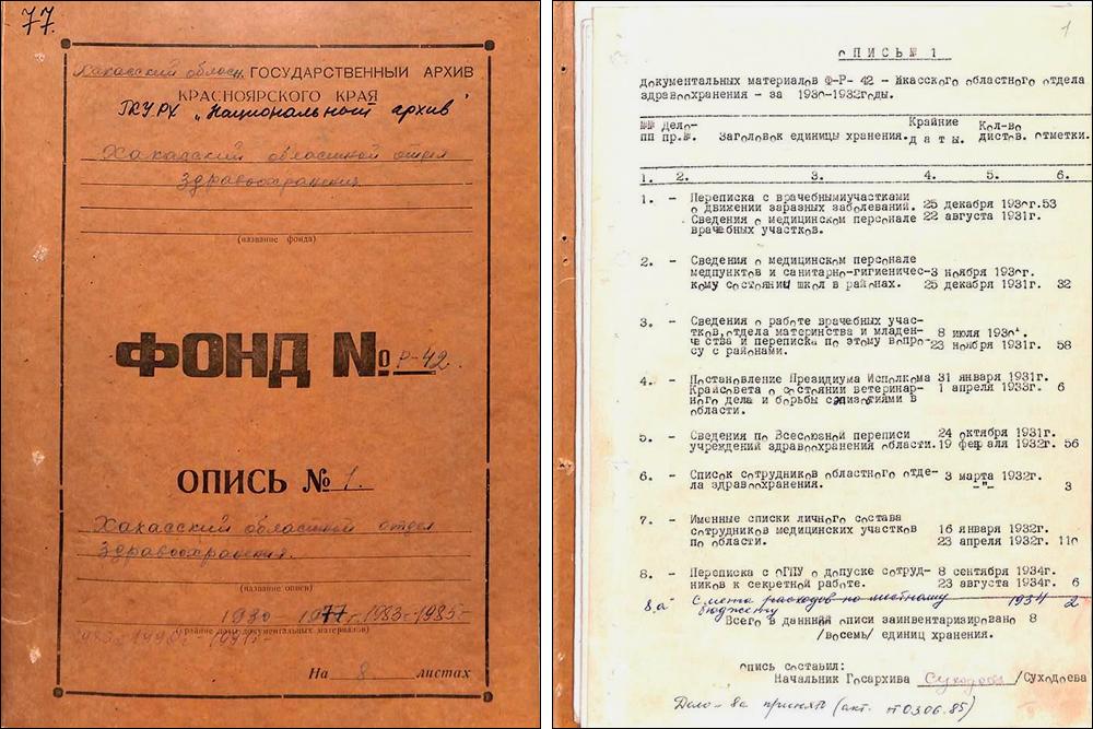 В описи есть информация о каждом деле внутри фонда — название, дата, число листов. Источник: Национальный архив Республики Хакасия