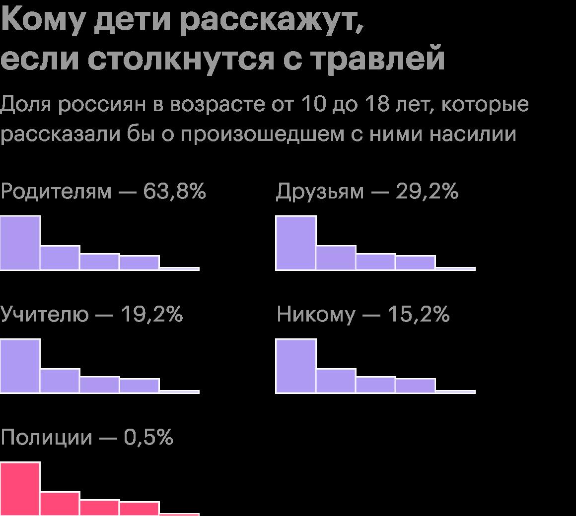 Источник: «Михайлов и партнеры. Аналитика»