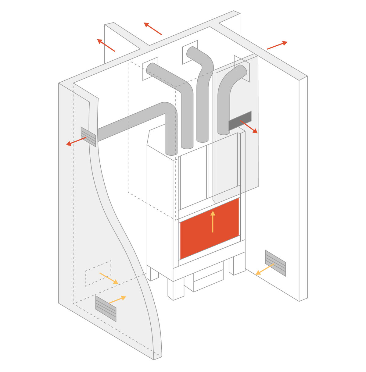 Принцип работы камина с воздушным отоплением: теплый воздух разводится по помещениям с помощью системы воздуховодов