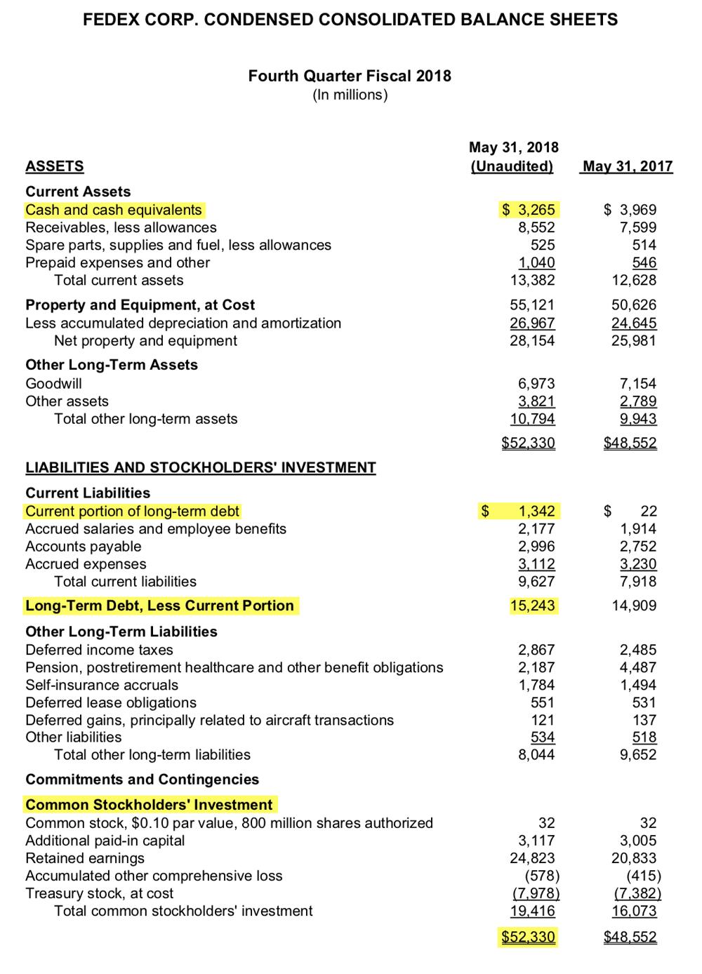 Cтраница 17 отчета FedEx за 2018 финансовый год