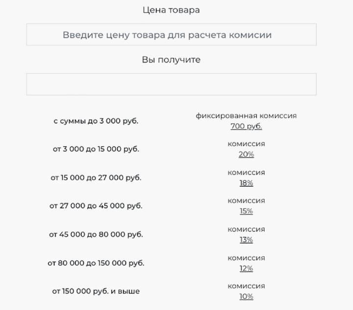 Рассчитать комиссию можно с помощью калькулятора на сайте сервиса: чем дороже товар, темменьший процент попросит платформа