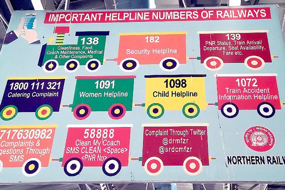 Телефонные номера железнодорожных служб помощи для детей, женщин, для жалоб и информации