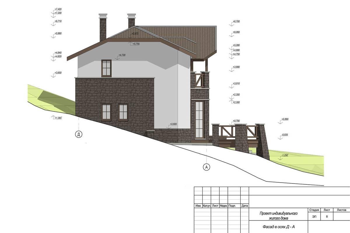 По проекту на крыше две трубы — фановая от канализации и дымоход камина (справа). Впоследствии я решил, что надежнее будет не дырявить крышу, а вывести обе трубы через стены