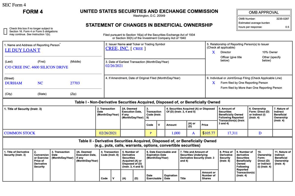 В этой форме4 директор компании купила 26 февраля 2021года 1000обыкновенных акций на открытом рынке по 105,77$ за штуку. Никаких примечаний о том, что сделка была по предварительному плану, нет. Источник: SEC