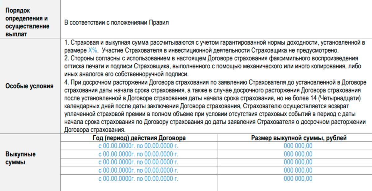 Доход будет зафиксирован в пункте1 договора по продукту «Авантаж-инвест»