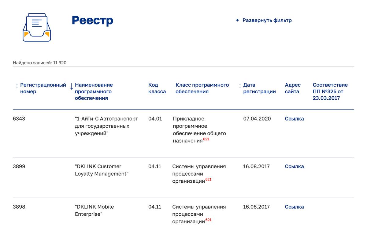 Регистрационные номера в российском реестре состоят только из цифр. Красная пометка возле класса указывает, по какому классификатору определялась программа. ДляПО, которое регистрировали до 2021года, использовали документ, утвержденный в 2015году. Дляновых программ — классификатор от 22 августа 2020года
