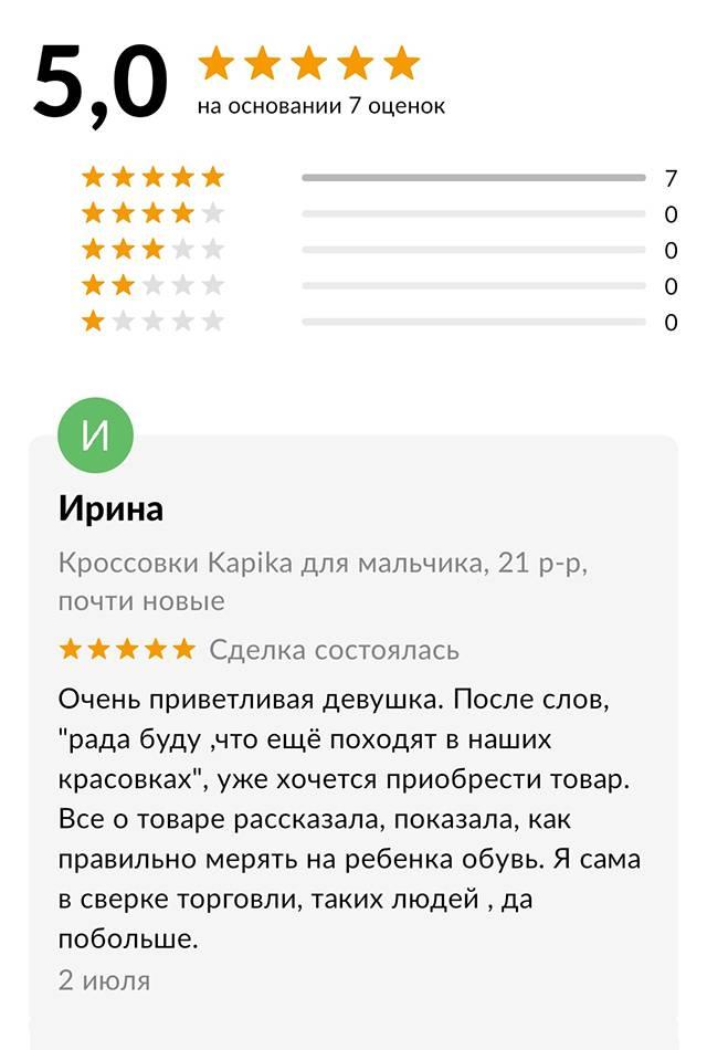 Это мой рейтинг. Приятно видеть хорошие оценки и читать положительные отзывы