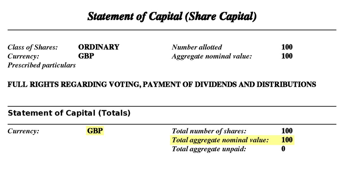 Уставный капитал компании составляет всего 100£. Дляполучения лицензии FCA нужно минимум 125 000€