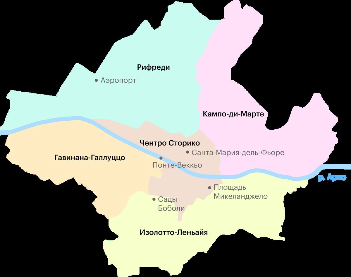 Основные районы Флоренции. Источник: Città di Firenze