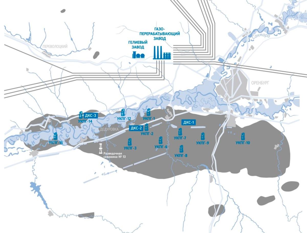 ООО«Газпром добыча Оренбург» — это 11 установок комплексной подготовки газа, гелиевый и газоперерабатывающий заводы. На предприятии работает 5600человек. Источник: официальный сайт компании
