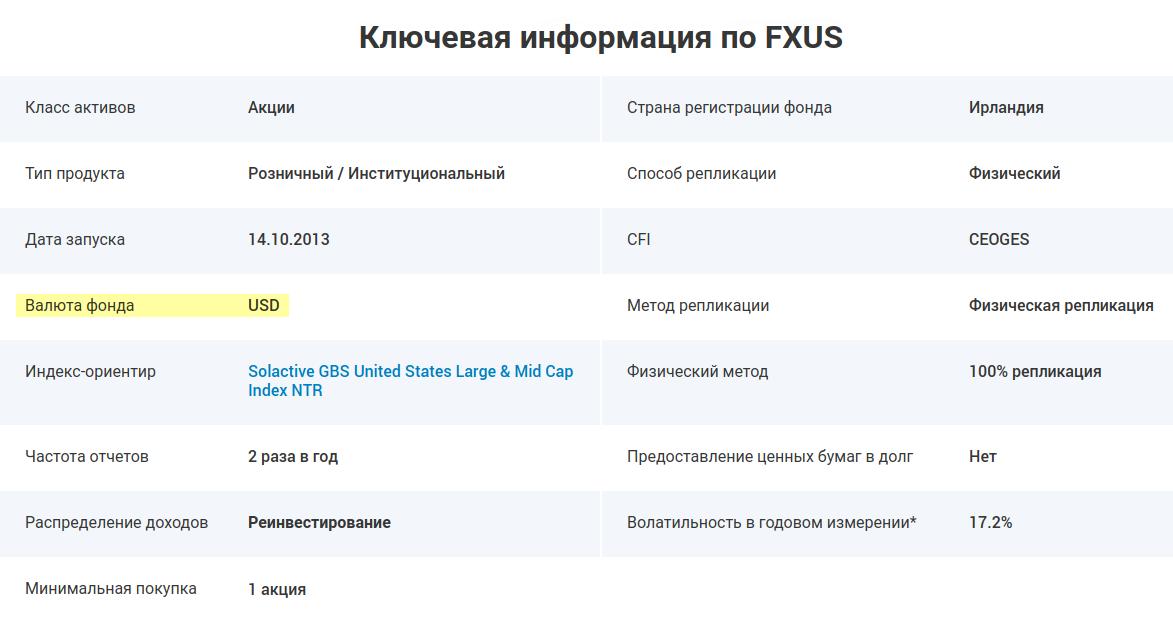 Описание фонда FXUS на сайте Fineх. FXUS — это долларовый актив: акции американских компаний торгуются в долларах, валюта фонда тоже доллар