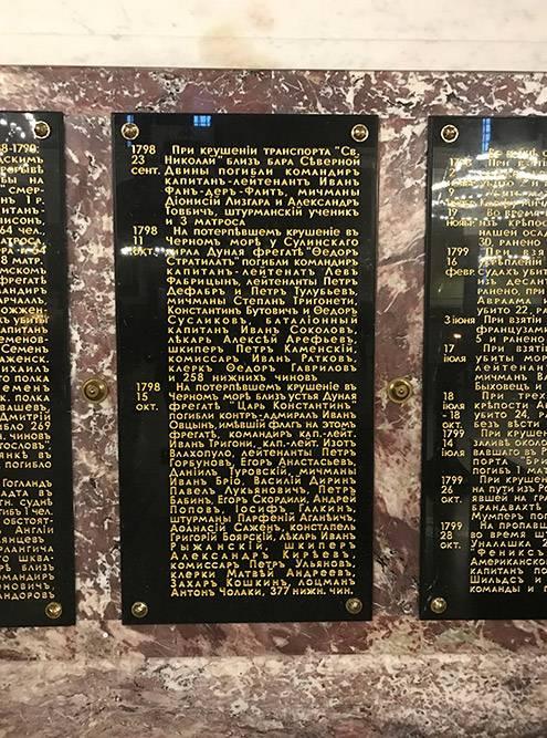 Летопись погибших на флоте велась с конца 17 века и до 1918года