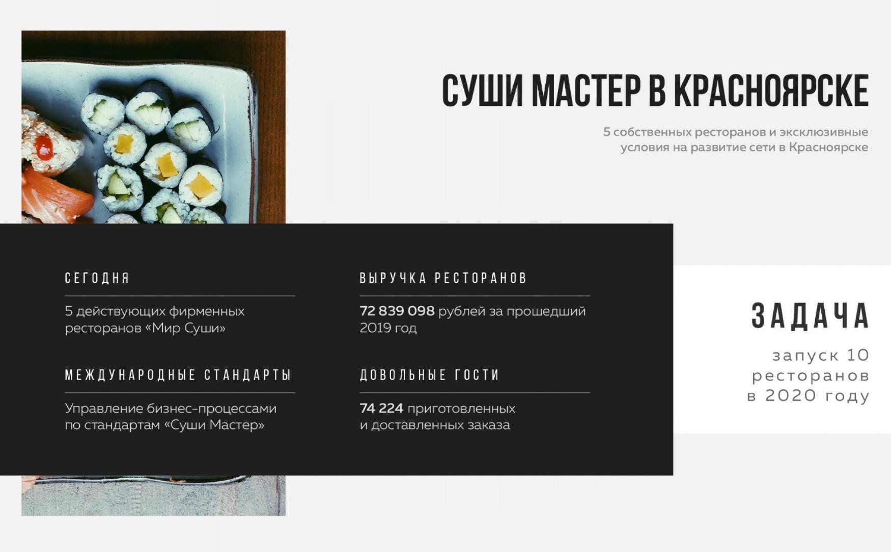 В презентации пишут, что рестораны называются «Мир суши» и работают по стандартам «Суши-мастера»