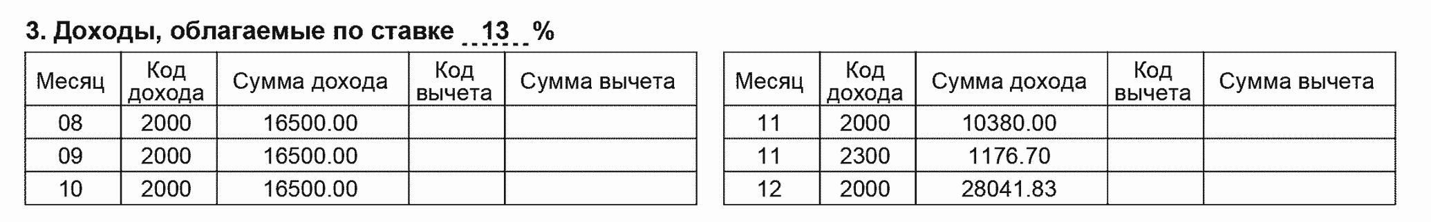 Из этой таблицы надо перенести данные в декларацию 3-НДФЛ