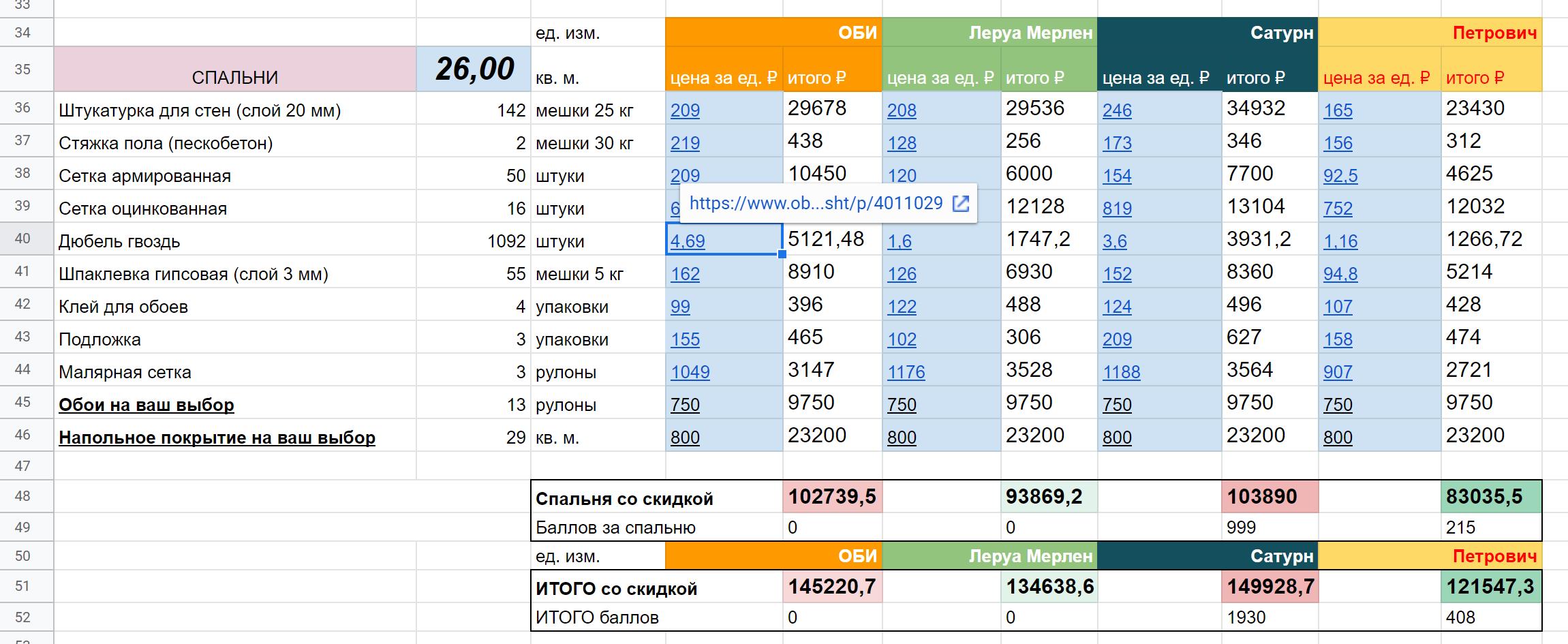 Кликните на подчеркнутые синие цены, чтобыперейти на сайт и посмотреть, какие именно материалы я использовала длярасчетов