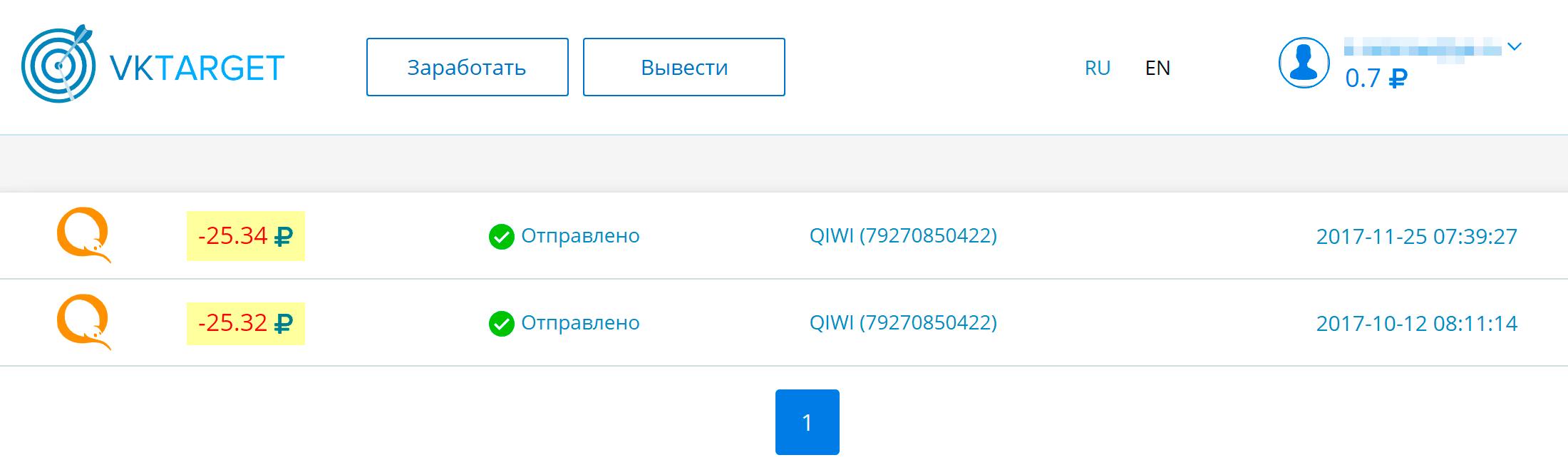 На фальшивых действиях в соцсетях я обогатился на 50 рублей 60 копеек