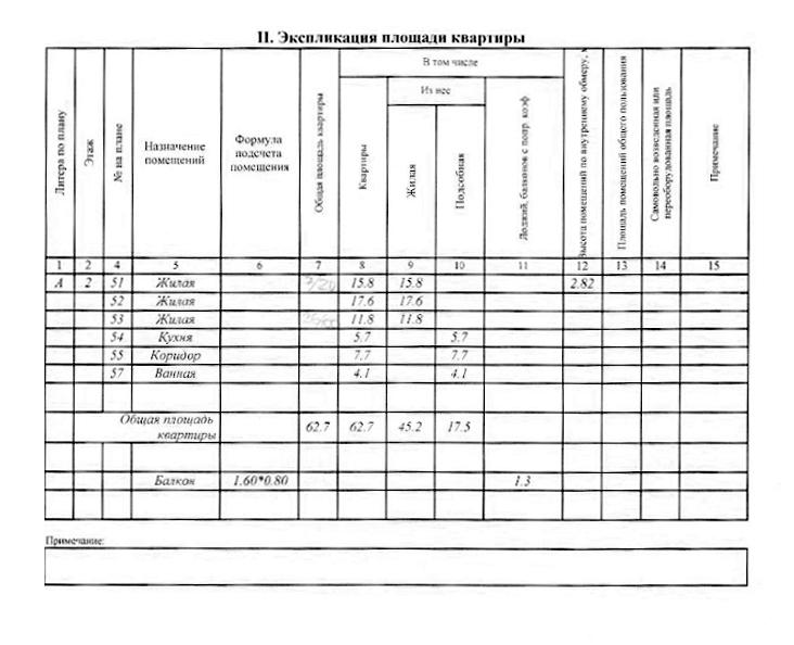 Лист из технического паспорта квартиры. В нем указана площадь каждой комнаты и остальные характеристики квартиры