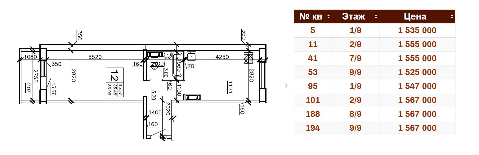 Однушка «распашонка» в панельном доме Северного района стоит около 1,6млн на этапе строительства