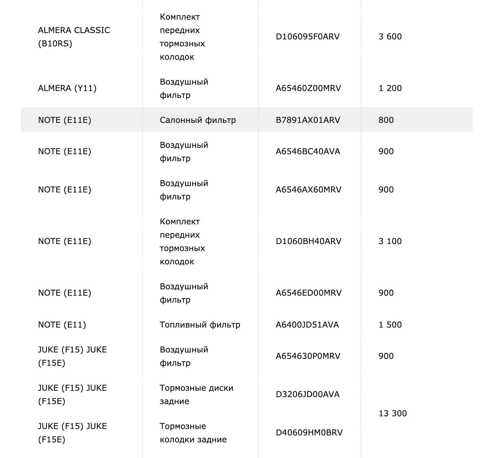 Стоимость салонного фильтра на сайте официальных дилеров