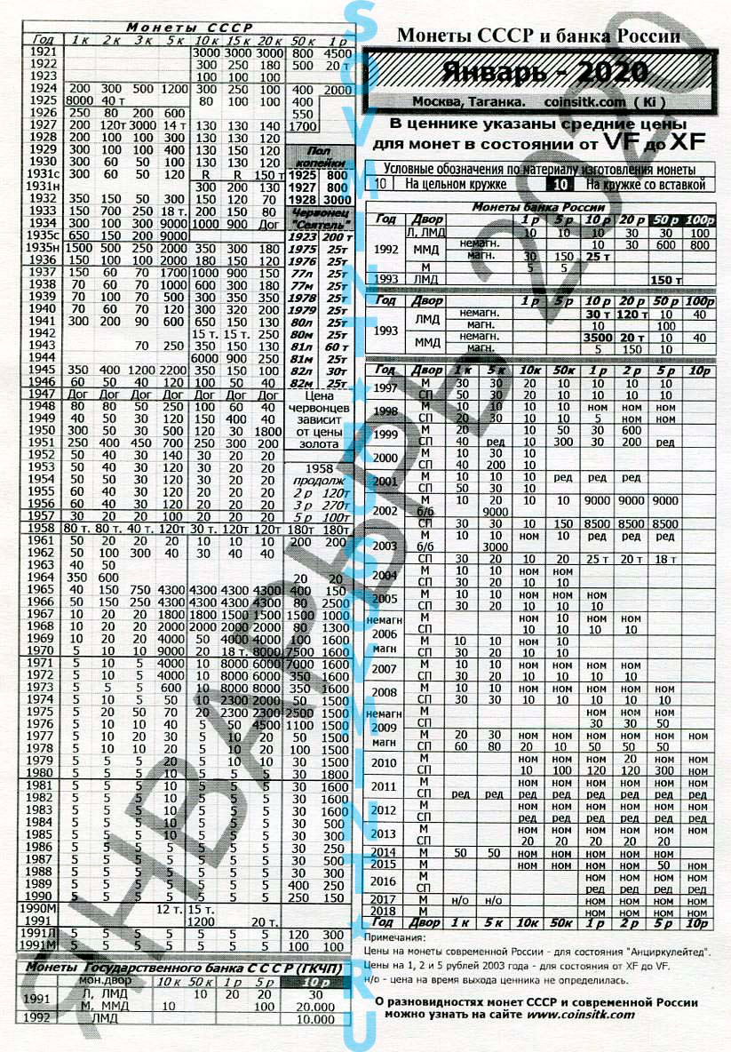 Так выглядит Таганский ценник. Это версия за январь 2020года