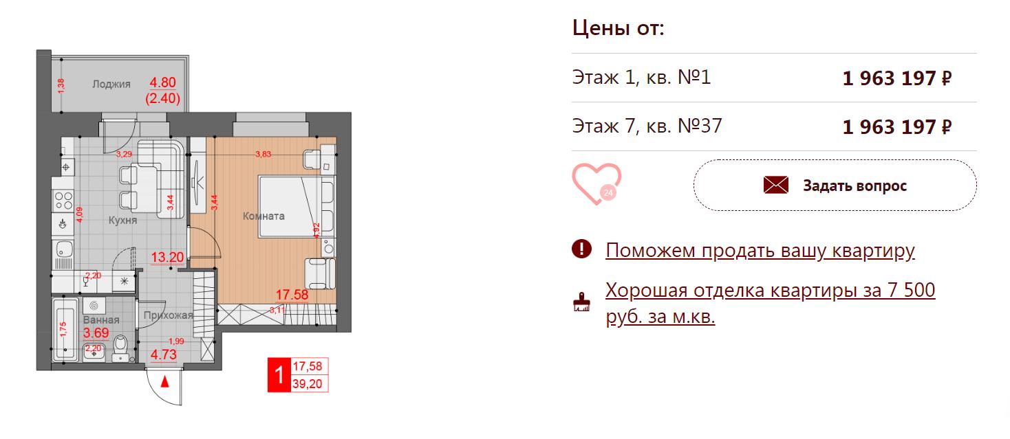 Однушка с современной планировкой в Псковском районе в доме с автономным отоплением и панорамным остеклением балконов стоит почти 2 млн на этапе строительства дома