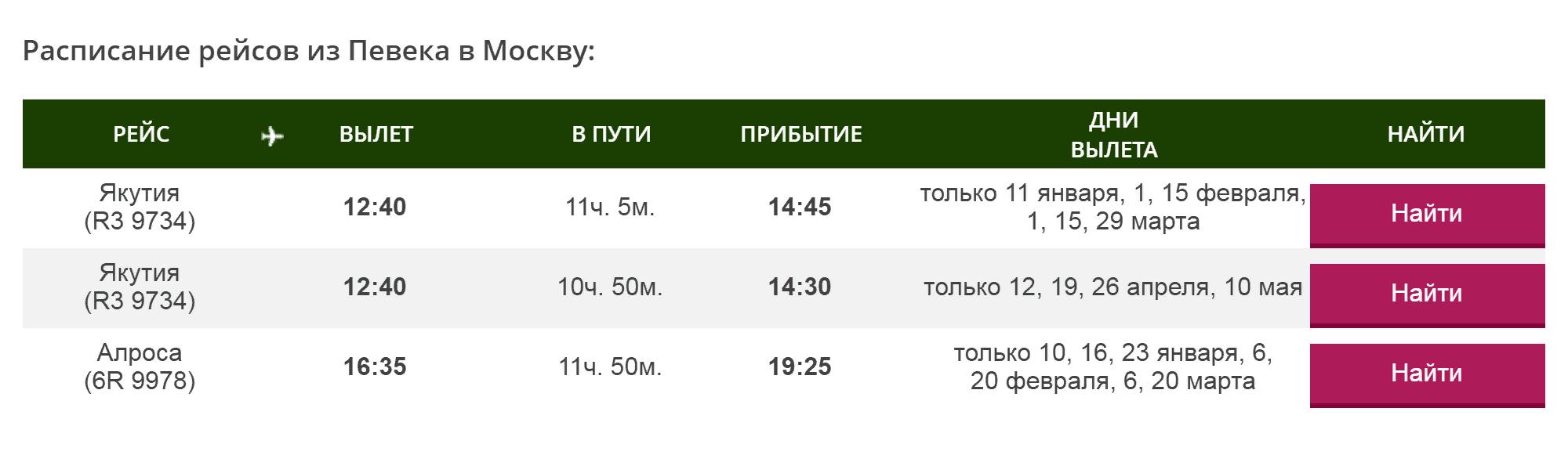 Билеты Певек — Москва — Певек обойдутся в 97 000 рублей