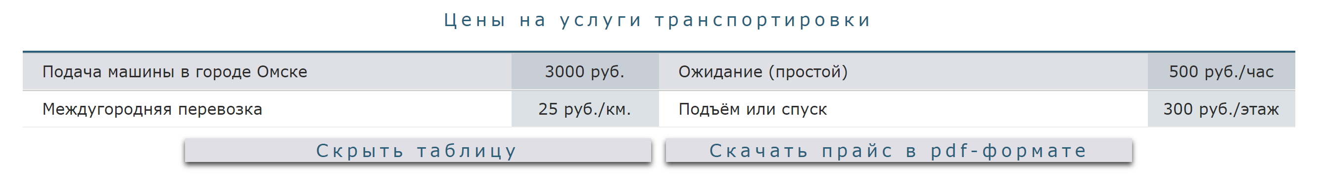В Омске транспортировка лежачего обойдется в 3000—7000 р.