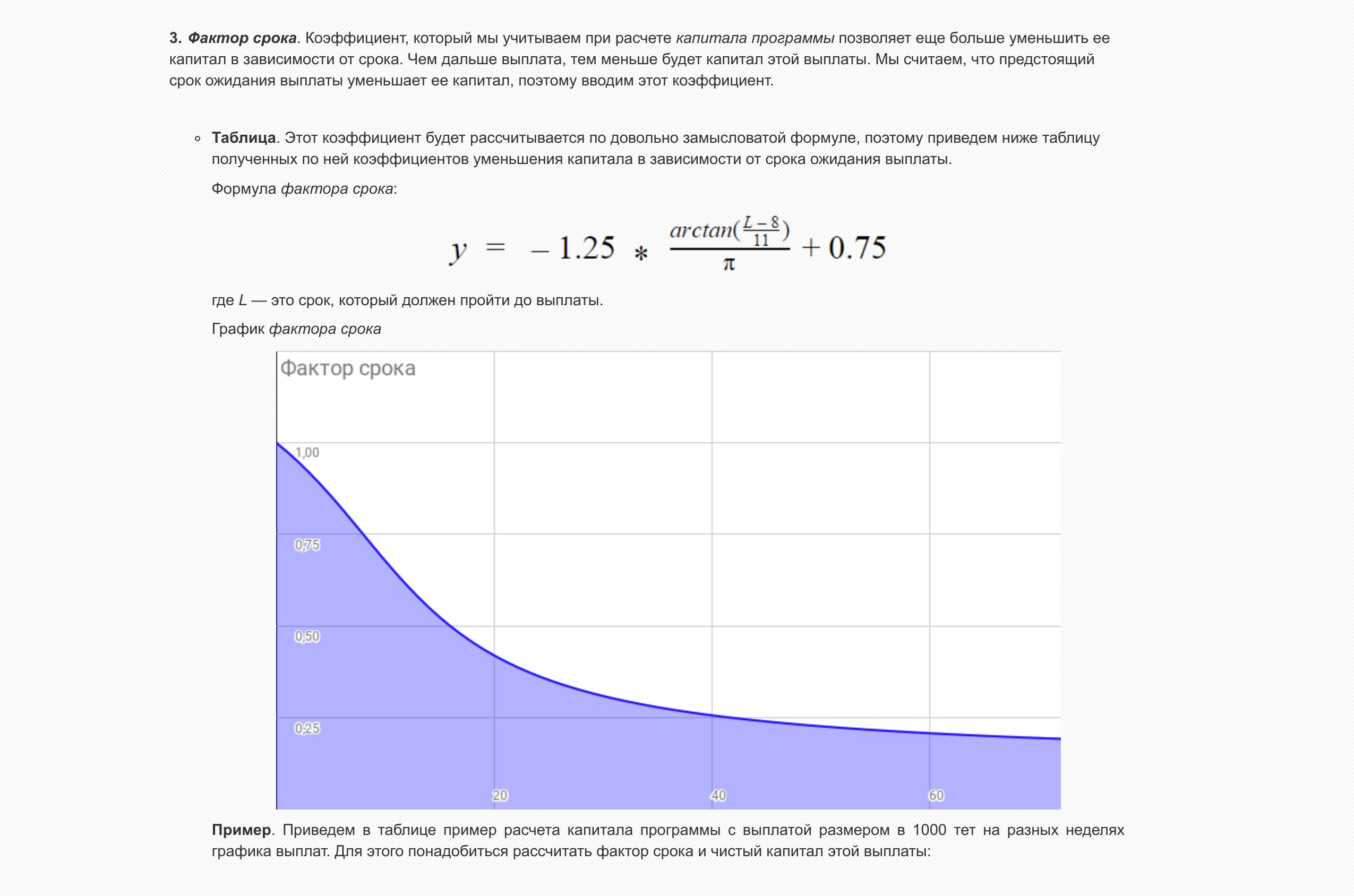А по этой формуле считают переменную «фактор срока» индикатора «капитал». В тексте я не нашел ее расшифровки — лишь сказано, что она «довольно замысловатая»
