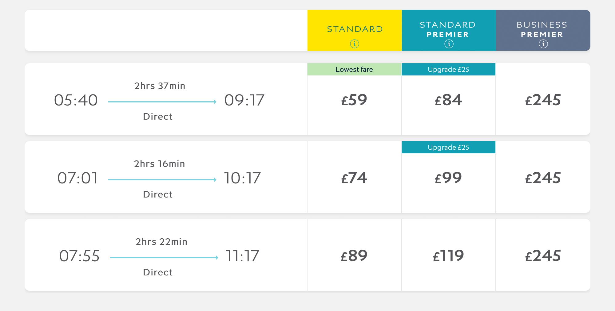 Если покупать билеты заранее, можно отправиться во Францию на поезде за 60£ (5000 р.)